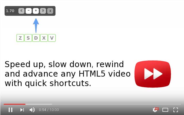 Video Speed Controller – Google Chrome Extension
